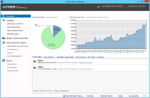 Altaro Hyper-V Backup Dashboard